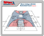 basketball-NCAA-mens-court-dimensions-diagram
